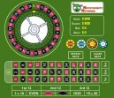 :  > Ruleta (Kasino hra on-line)